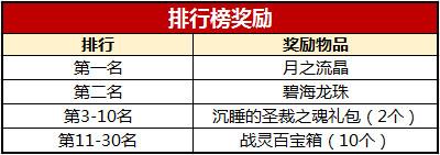 图片: 图3:排行榜奖励.jpg