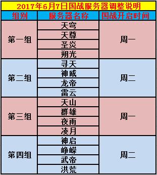 图片: 6月7日跨服国战分组.png