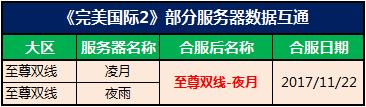 图片: 图1:11月22日合服公告.png