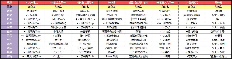 图片: 八强战队名单.png