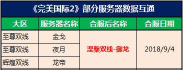 图片: 合服列表.png