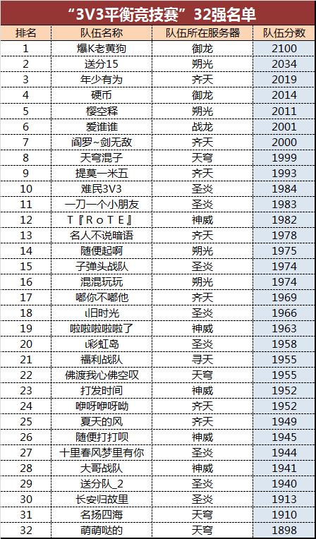 图片: 图1:32强名单.png