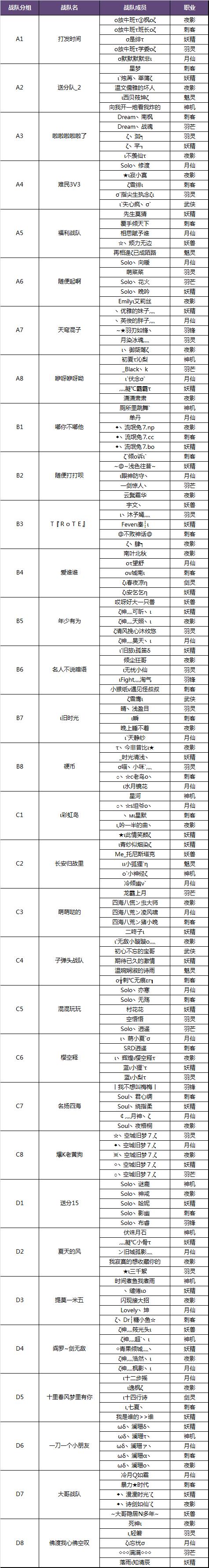 图片: 名单.png